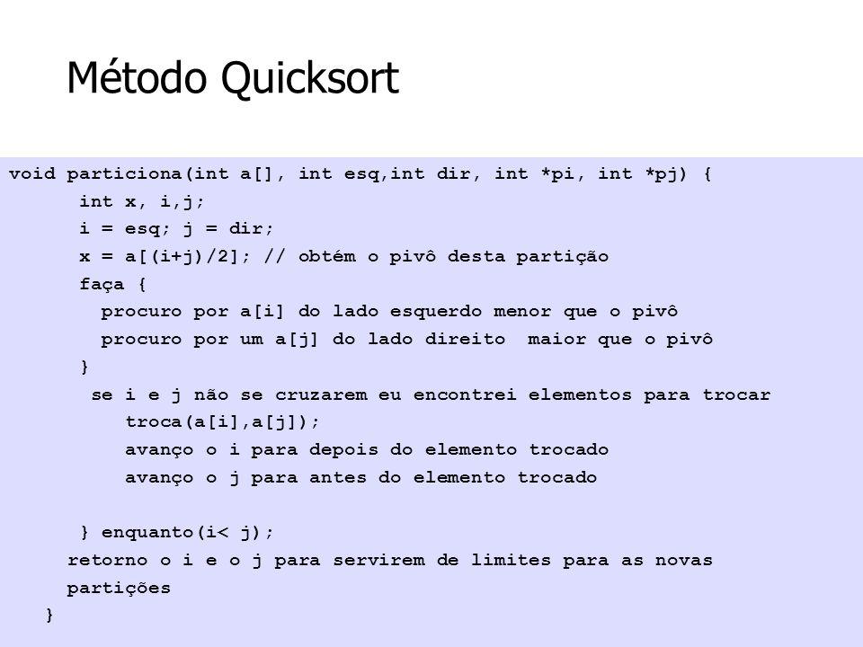 Método Quicksort void particiona(int a[], int esq,int dir, int *pi, int *pj) { int x, i,j; i = esq; j = dir;